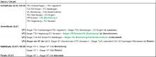 KO-Runde Sparkassen Schaumburg Cup mit Terminen / Spielorten